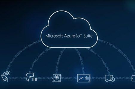 Azure-iot-suite