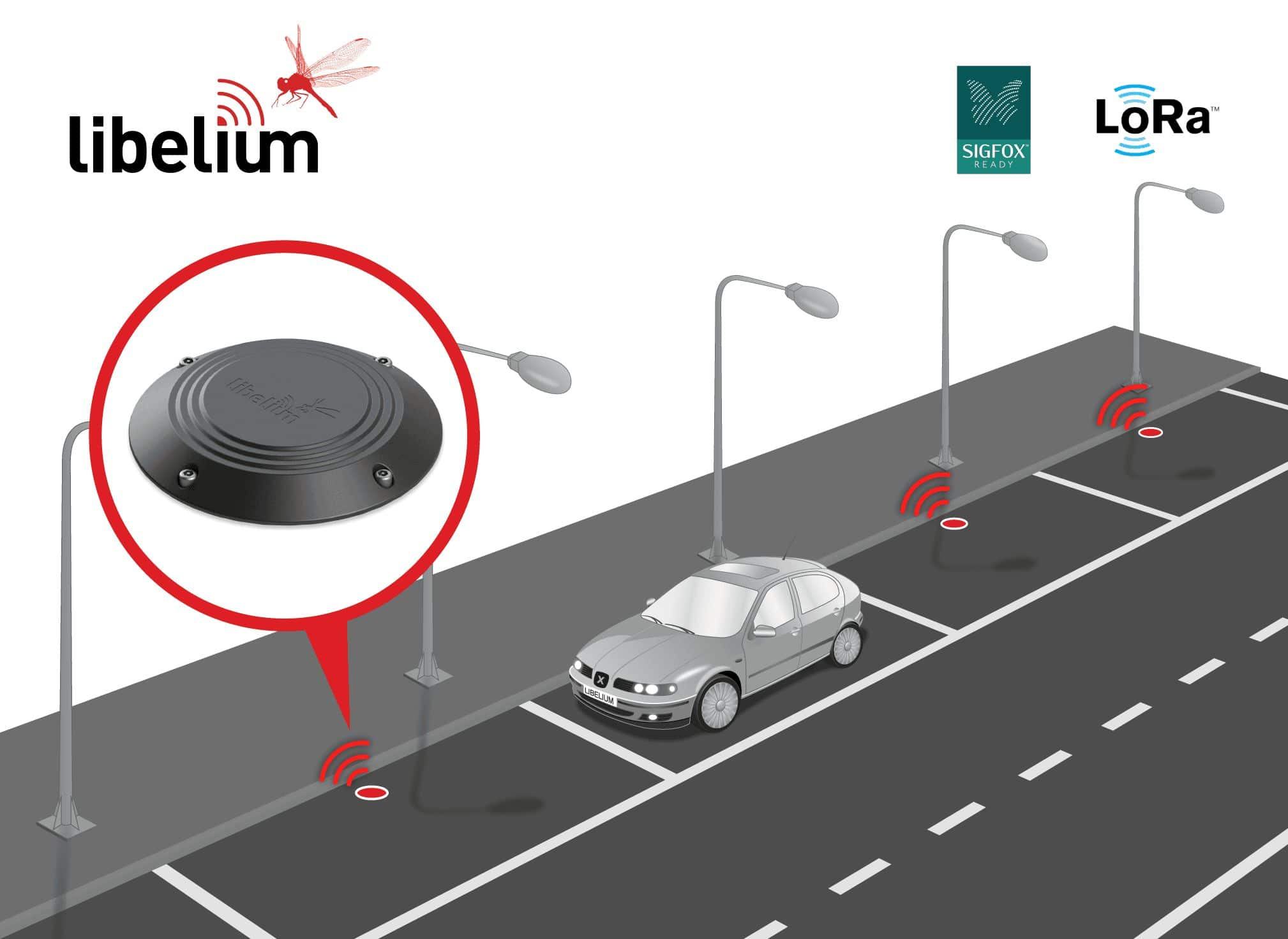 Libelium-Metiora Smart Parking Sigfox Kit