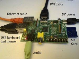 raspberrywebserver